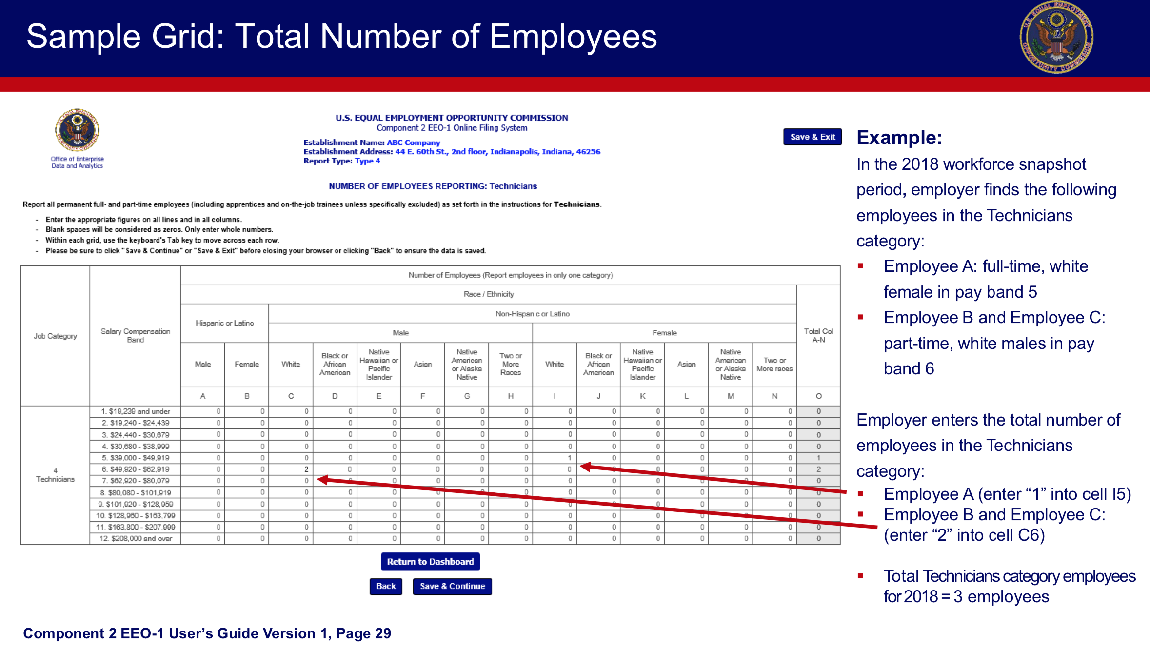 compensation laws EEO-1 employees
