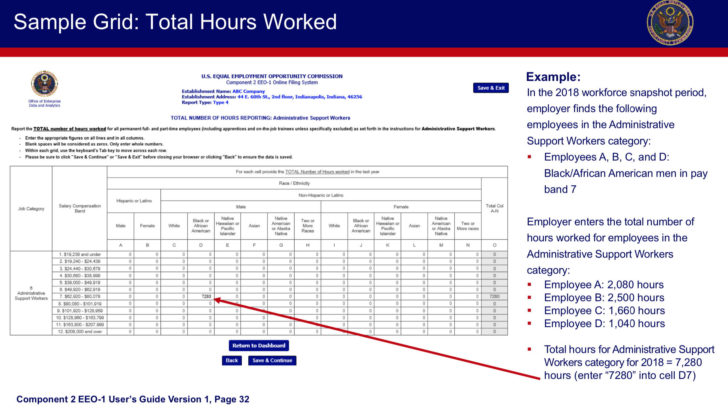 compensation laws EEO-1 hours worked